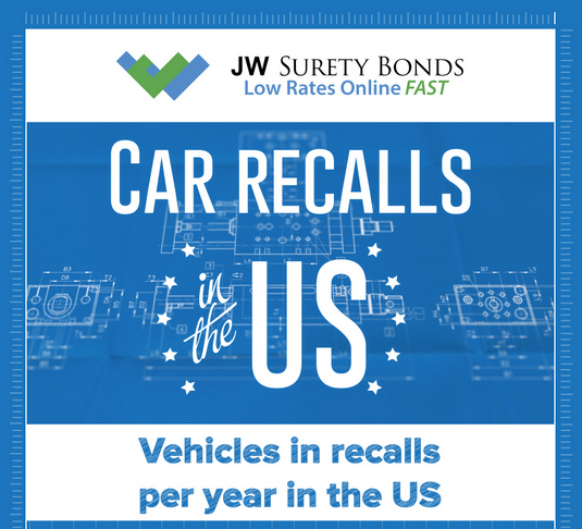 jw-car-recalls-header