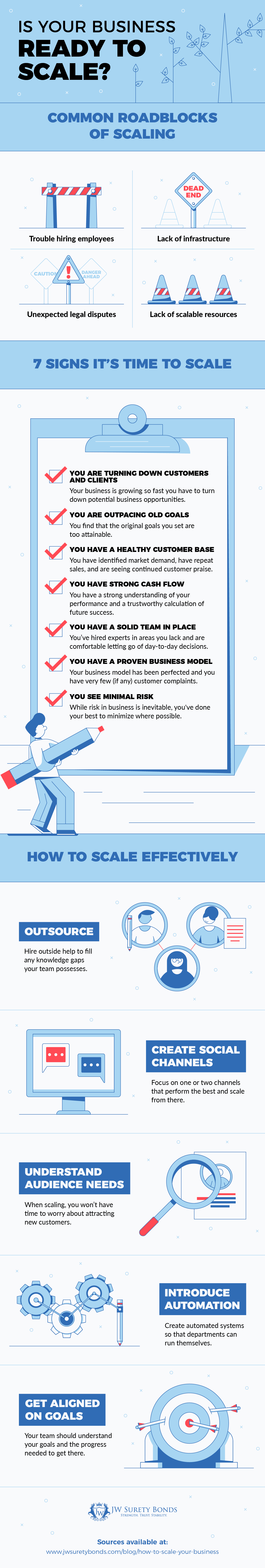 is your business ready to scale infographic