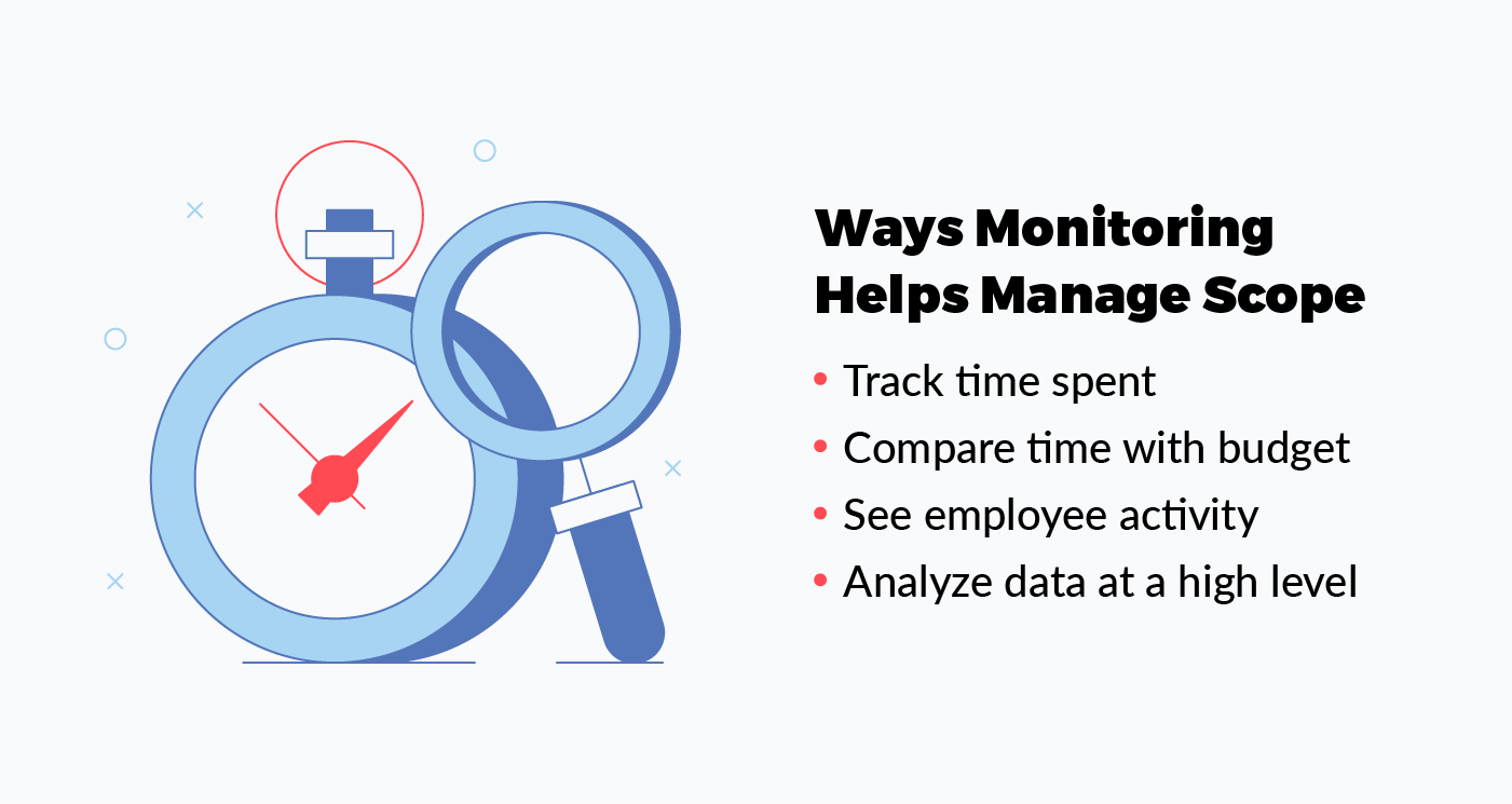 ways monitoring helps manage scope