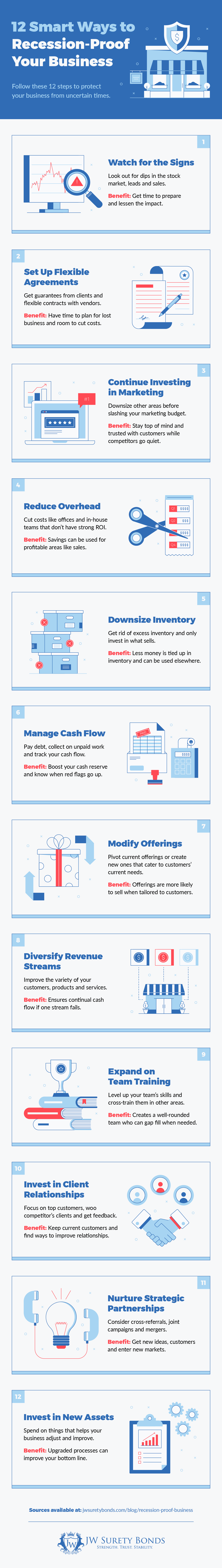 12 ways to recession proof your business infographic