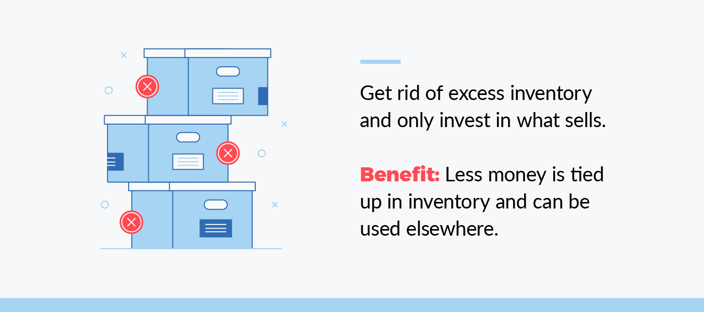 get rid of excess inventory and only invest in what sells