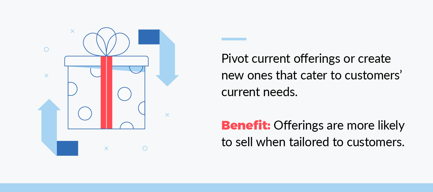 pivot current offerings or create new ones that cater to customers' current needs