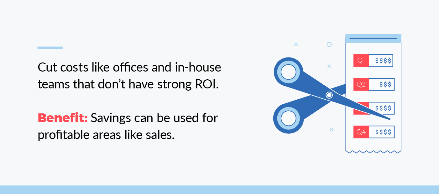 cut costs like offices and in-house teams that don't have strong roi