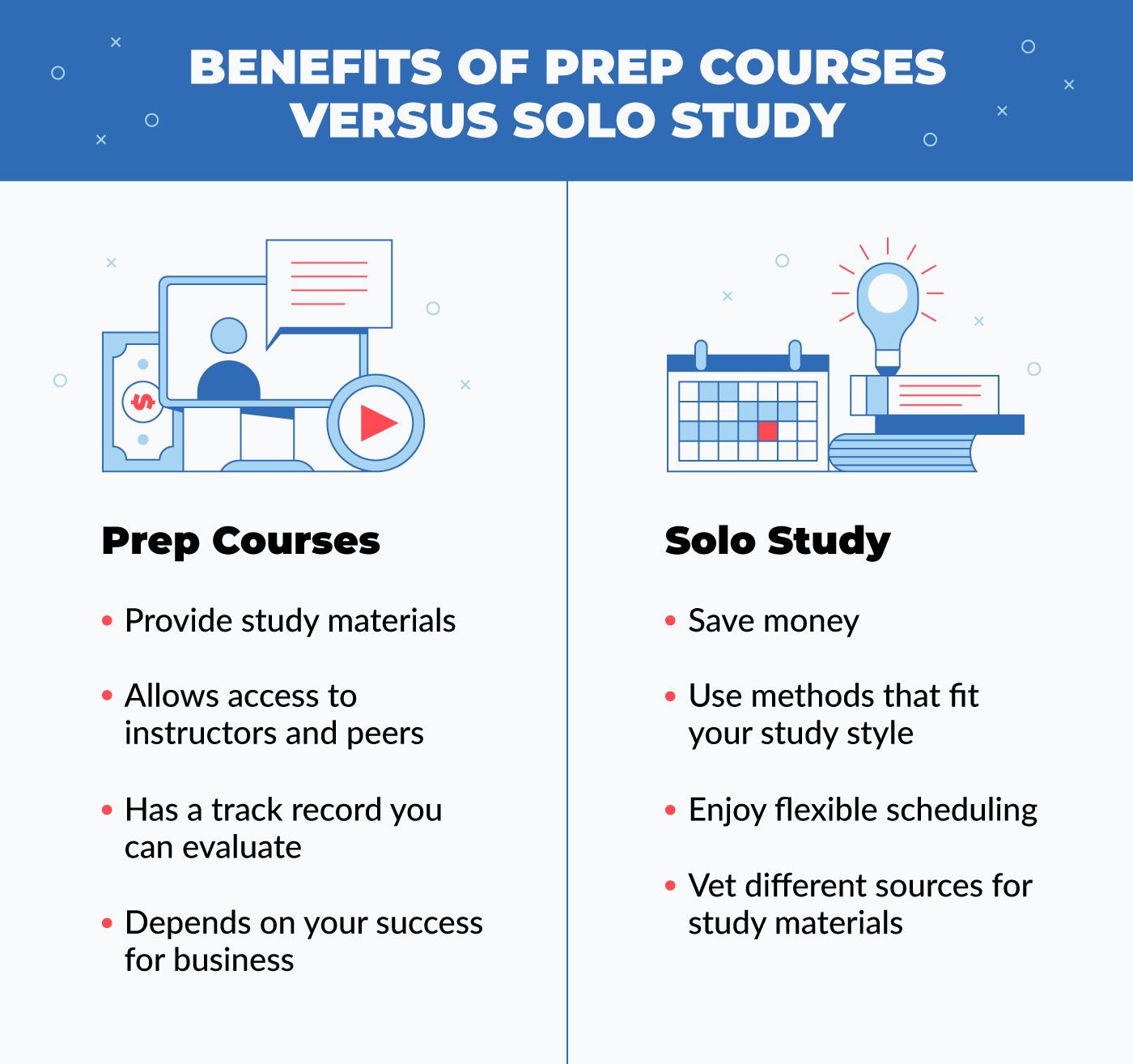 benefits of prep courses versus solo study