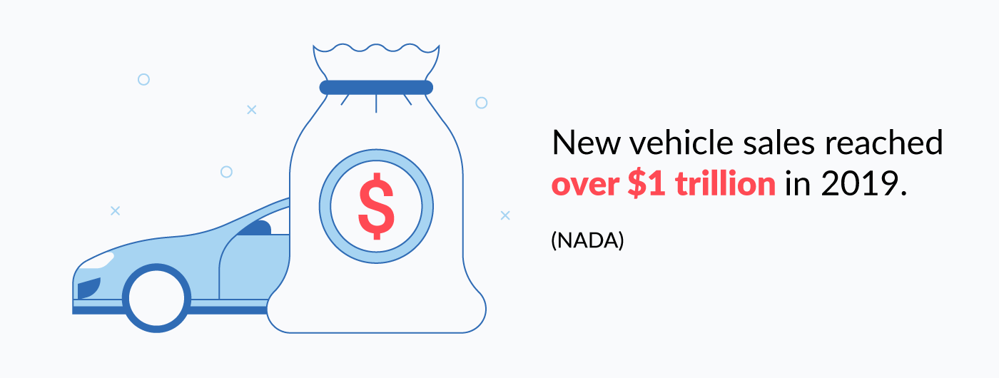 new vehicle sales reached over $1 trillion in 2019