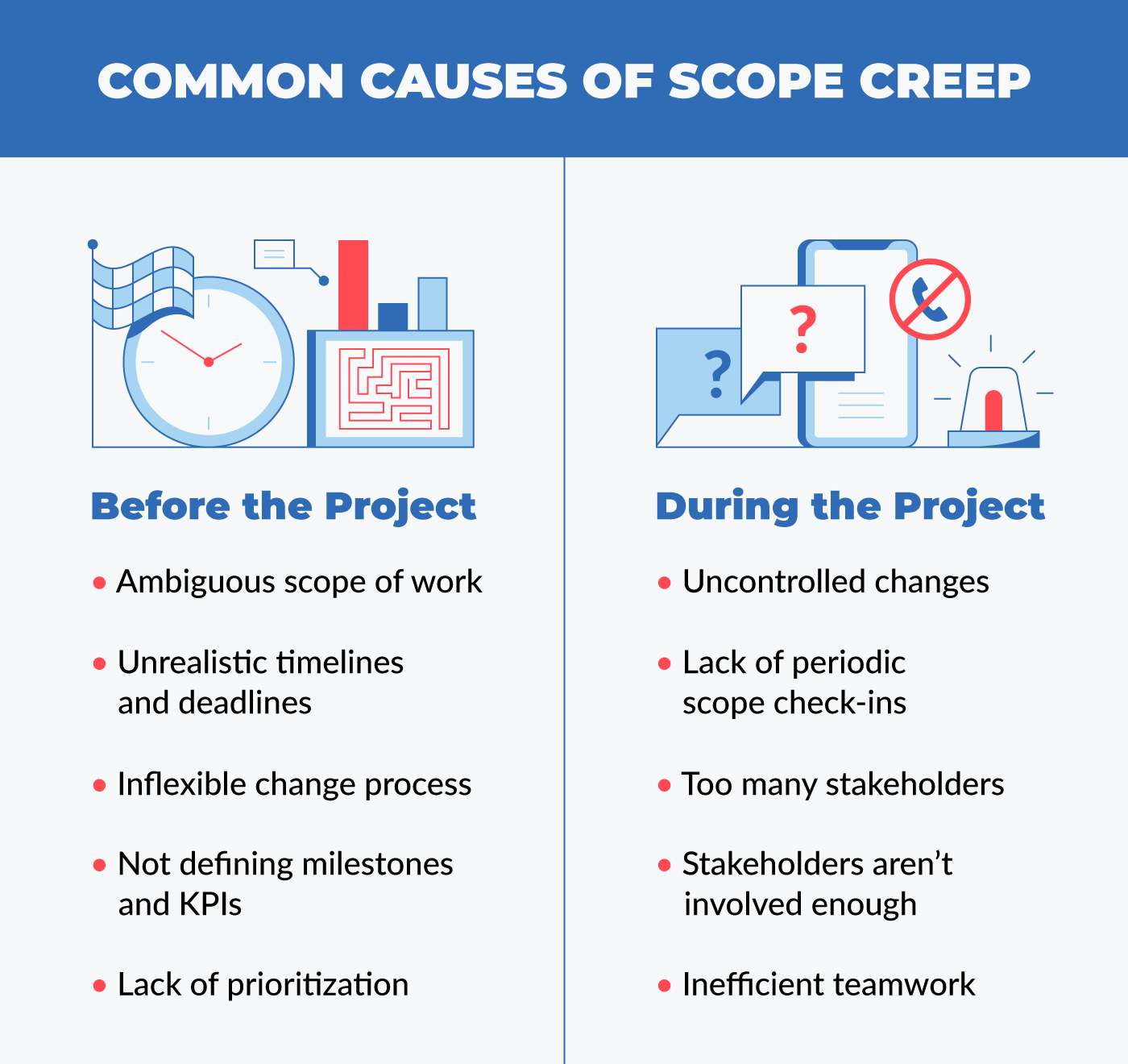 common causes of scope creep