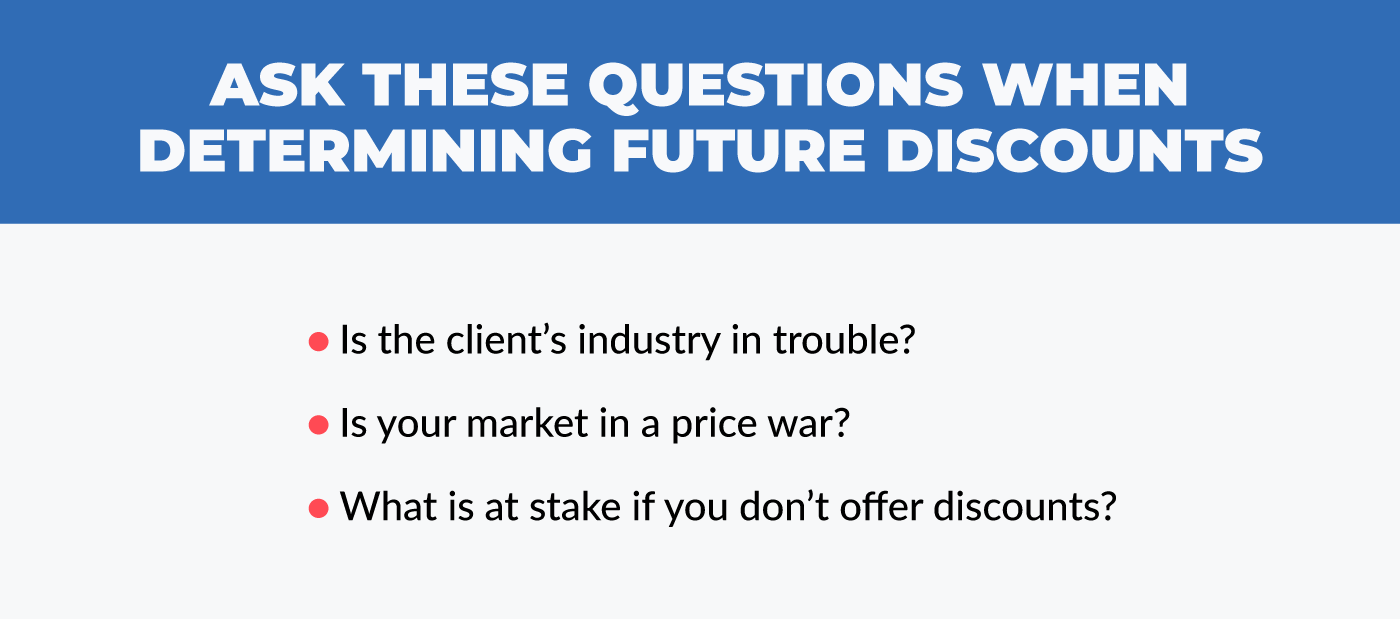 ask these questions when determining future discounts