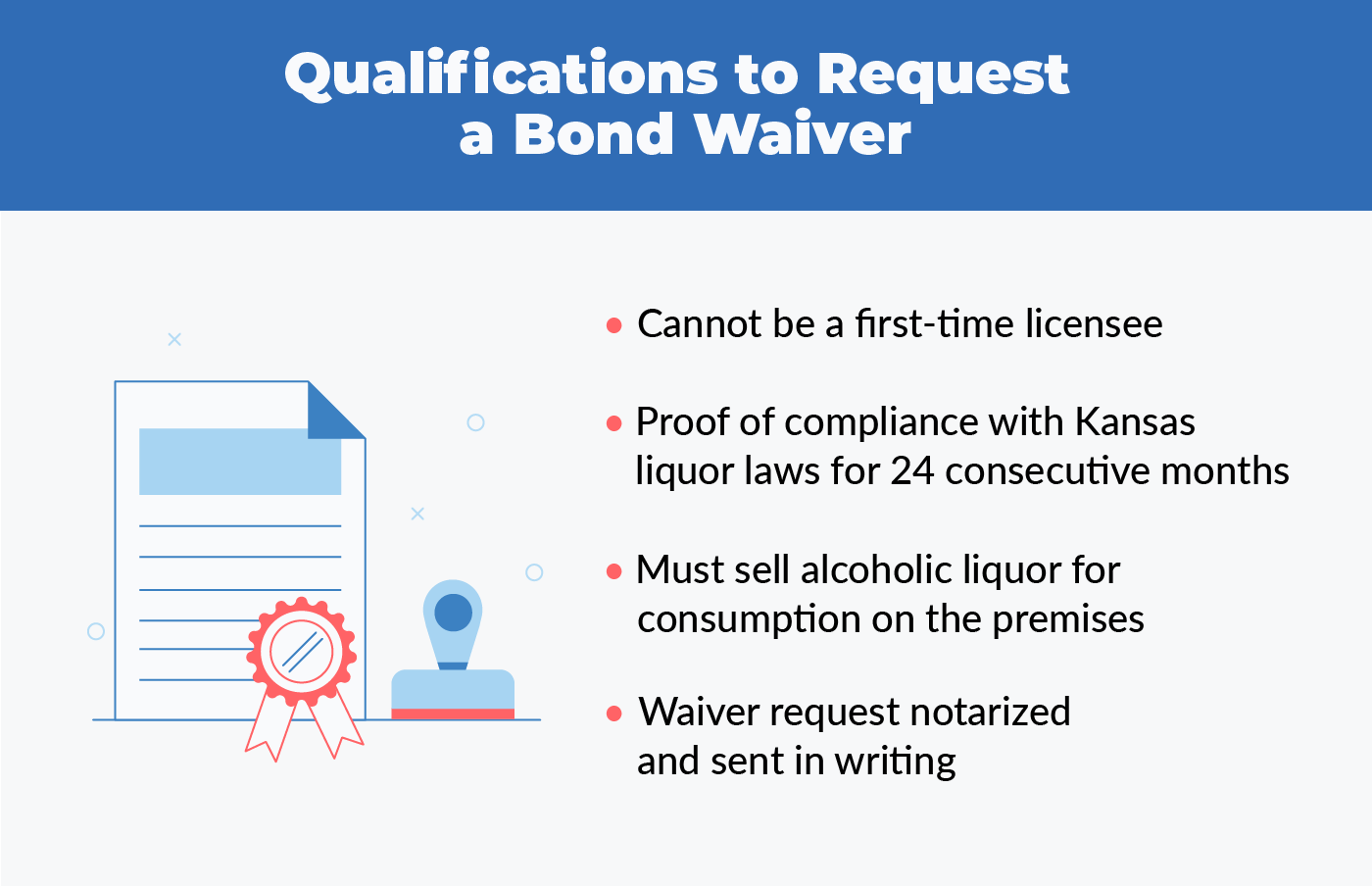 qualifications to request a bond waiver