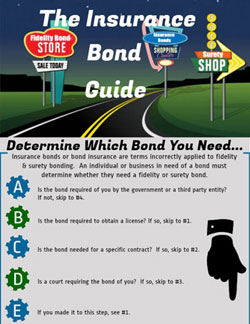 Bond Insurance Guide  Jw Surety Bonds. Cypress Home Insurance Hurricane Drain Denver. Database Retention Policy Fresno Dui Attorney. Why Hire An Interior Designer. Accounts Receivable Lending 1st Command Bank. Pretty Girl With Braces Moody Bible Institute. Advertising Agencies In Ri Majors In Nursing. Online Post Card Printing Cna Courses Online. Bellevue Community College Nursing